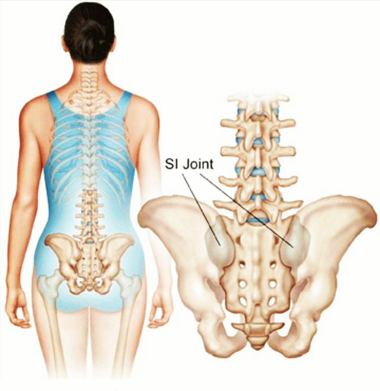 SI Joint hip osteopathic